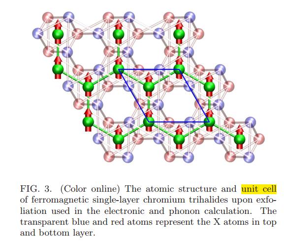图1,图片来自 Zhang, Wei-Bing, et al.