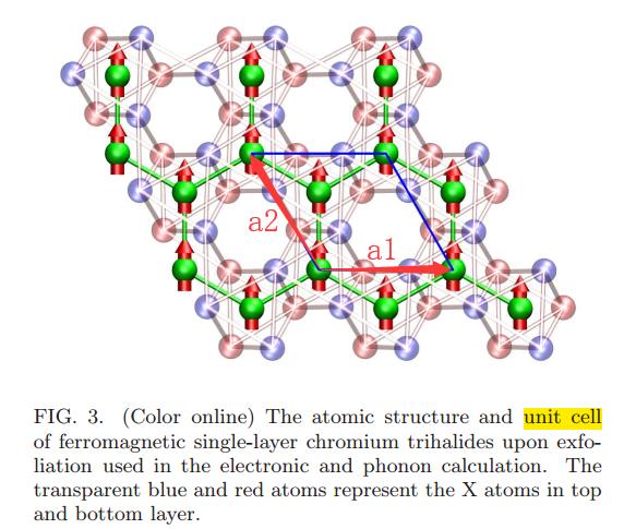 图片 Zhang, Wei-Bing, et al. Journal of Materials Chemistry C 3.48 (2015): 12457-12468