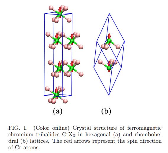图中(a)是惯用晶胞,(b)是原胞
