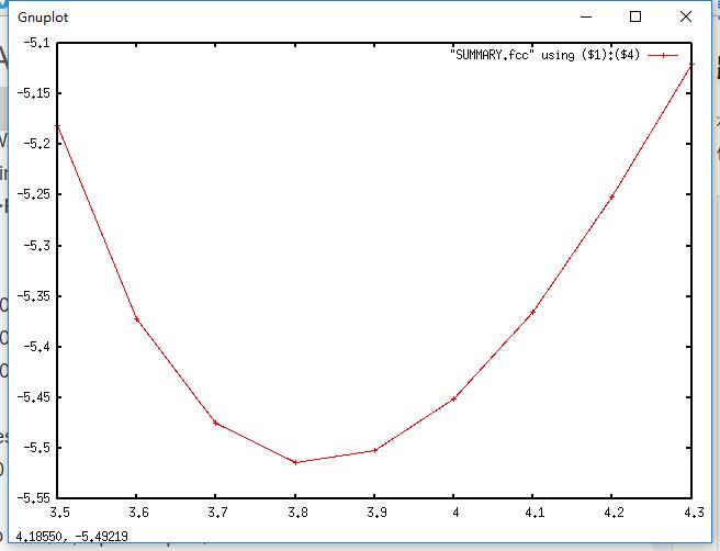晶格能量与晶格常数关系图