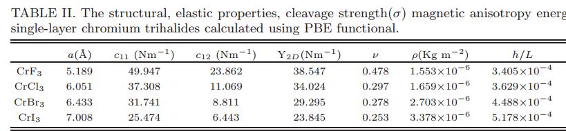 来自 Zhang, Wei-Bing, et al.